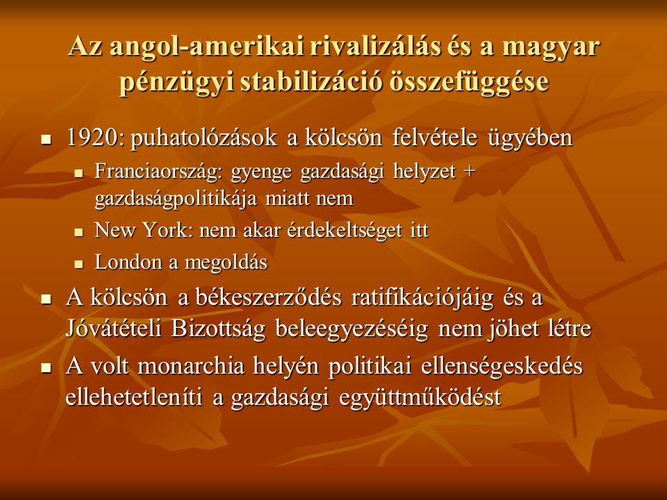 Az angol-amerikai rivalizálás és a magyar pénzügyi stabilizáció összefüggése