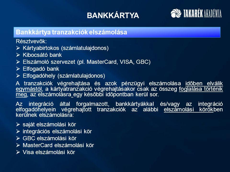 BANKKÁRTYA Bankkártya tranzakciók elszámolása Résztvevők: