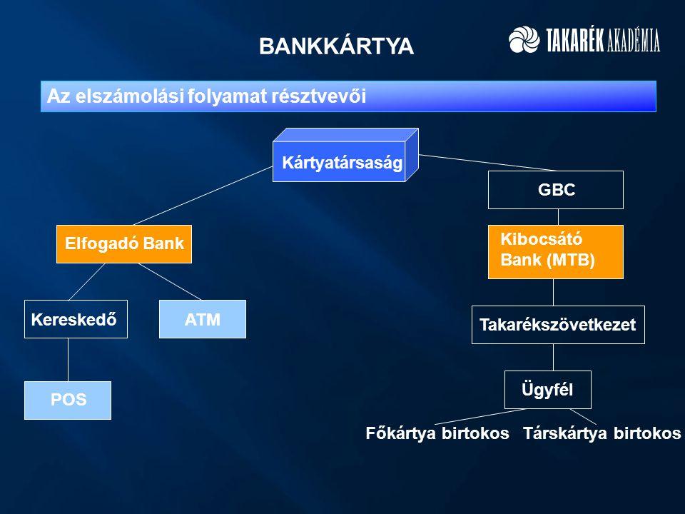 BANKKÁRTYA Az elszámolási folyamat résztvevői Kártyatársaság GBC