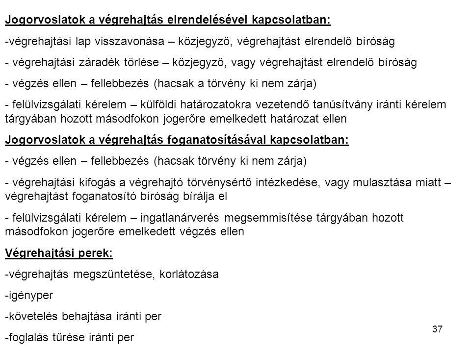 Jogorvoslatok a végrehajtás elrendelésével kapcsolatban:
