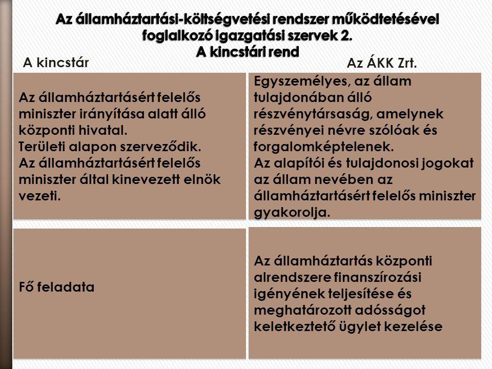 Az államháztartási-költségvetési rendszer működtetésével foglalkozó igazgatási szervek 2. A kincstári rend