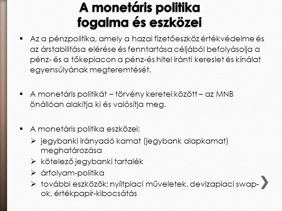 A monetáris politika fogalma és eszközei