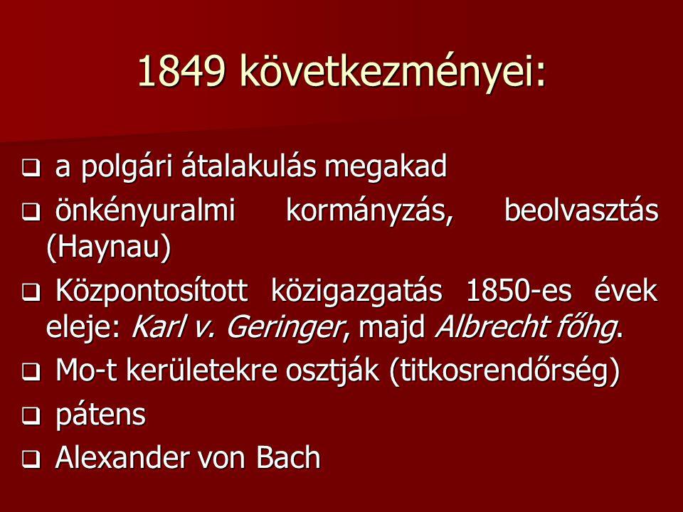 1849 következményei: a polgári átalakulás megakad