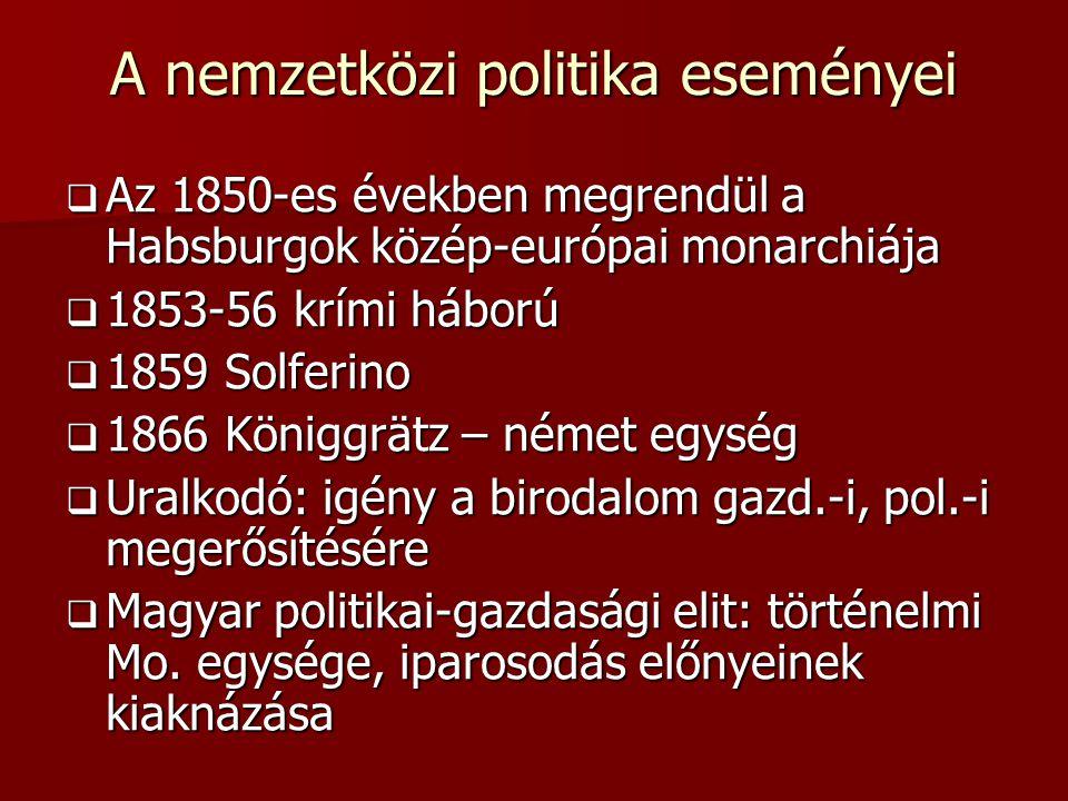 A nemzetközi politika eseményei