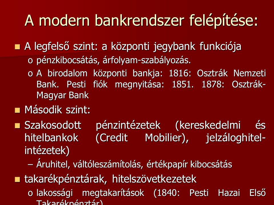 A modern bankrendszer felépítése: