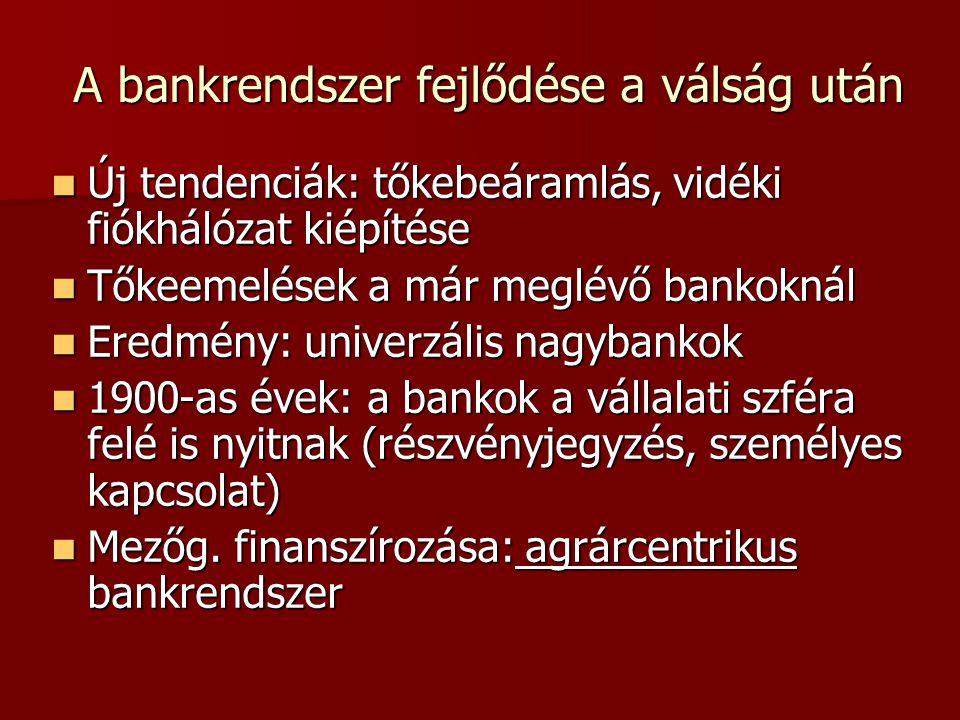 A bankrendszer fejlődése a válság után