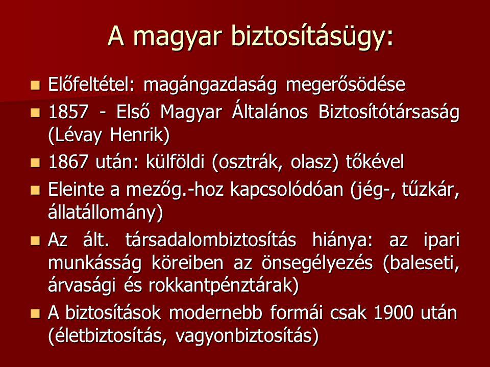 A magyar biztosításügy: