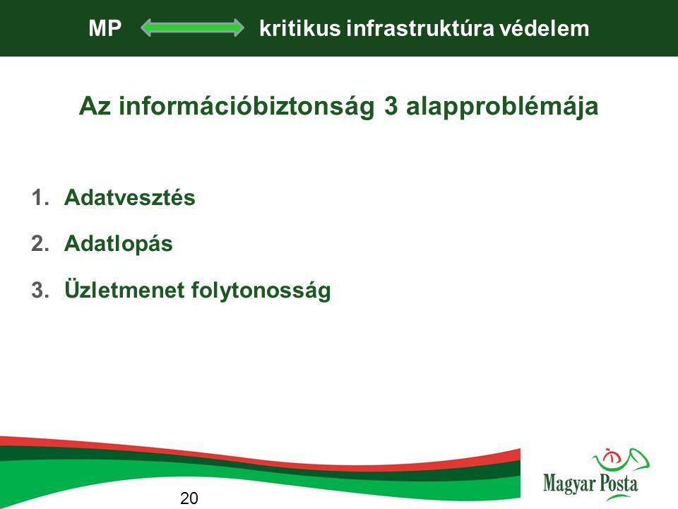 MP kritikus infrastruktúra védelem