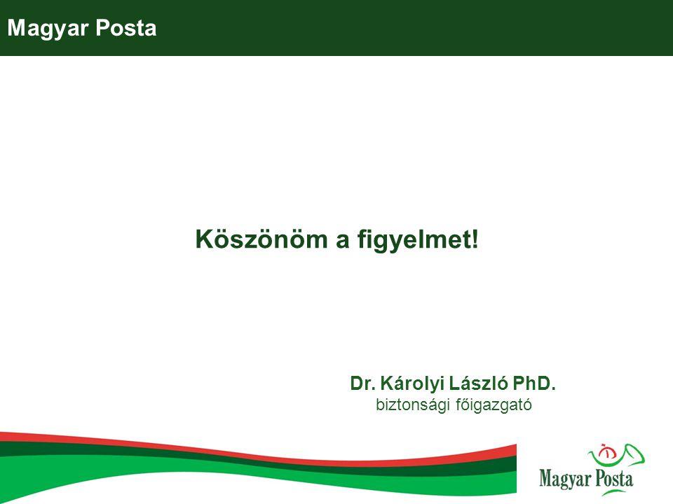 Köszönöm a figyelmet! Magyar Posta Dr. Károlyi László PhD.
