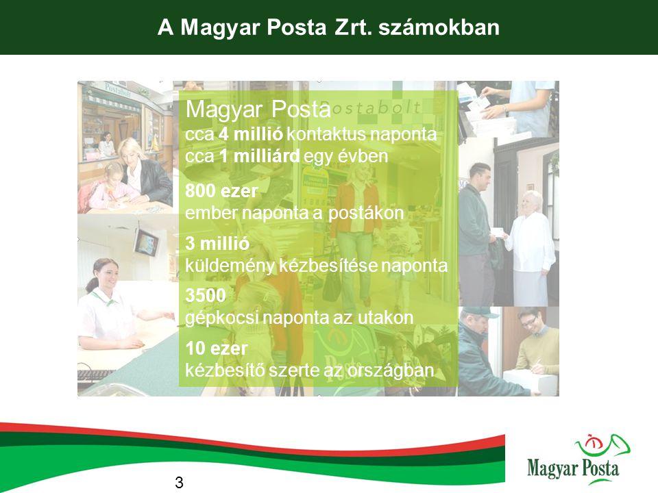 A Magyar Posta Zrt. számokban