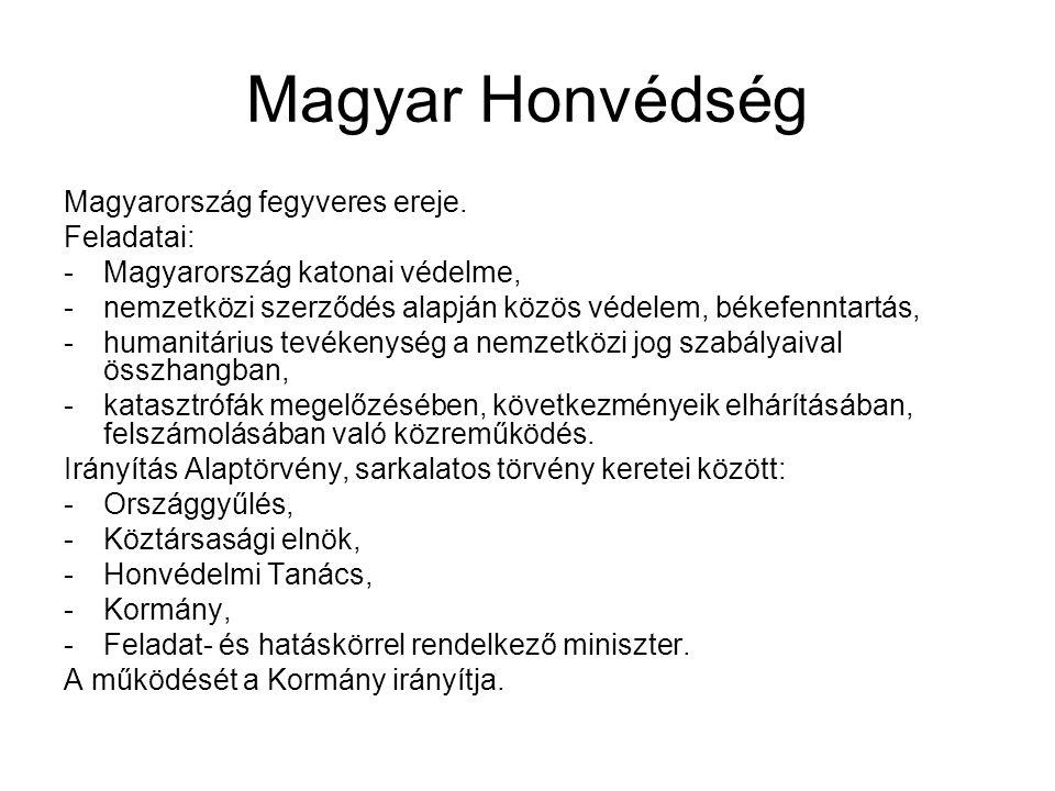 Magyar Honvédség Magyarország fegyveres ereje. Feladatai: