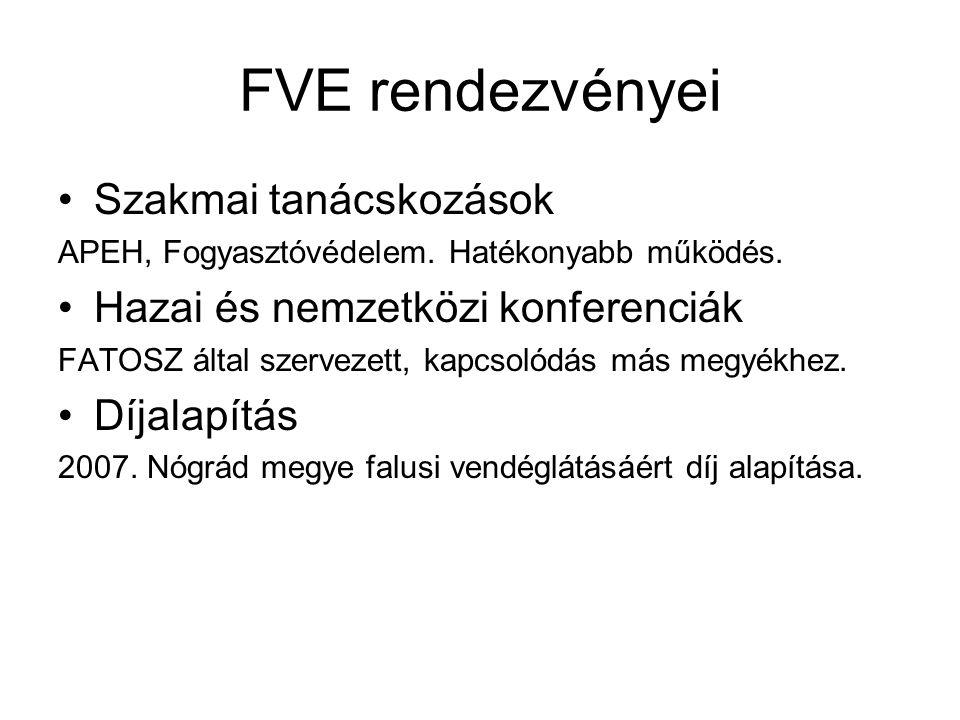 FVE rendezvényei Szakmai tanácskozások