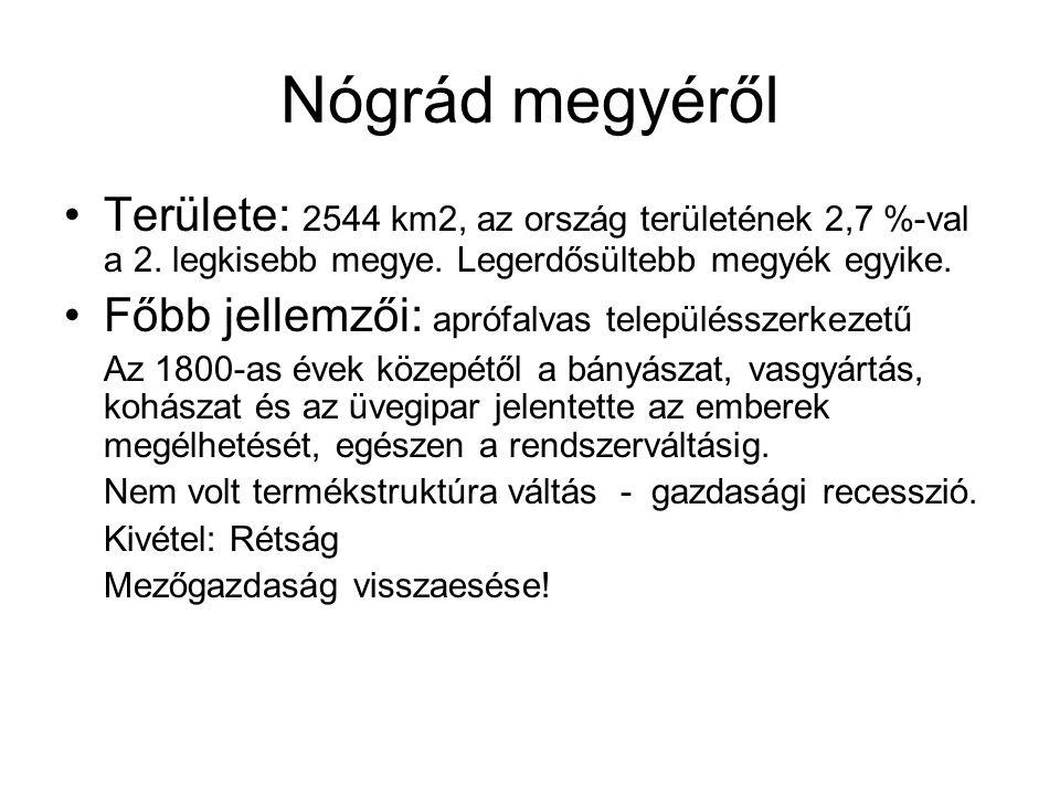 Nógrád megyéről Területe: 2544 km2, az ország területének 2,7 %-val a 2. legkisebb megye. Legerdősültebb megyék egyike.