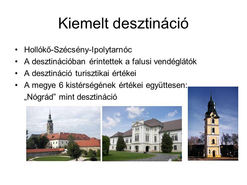 Kiemelt desztináció Hollókő-Szécsény-Ipolytarnóc