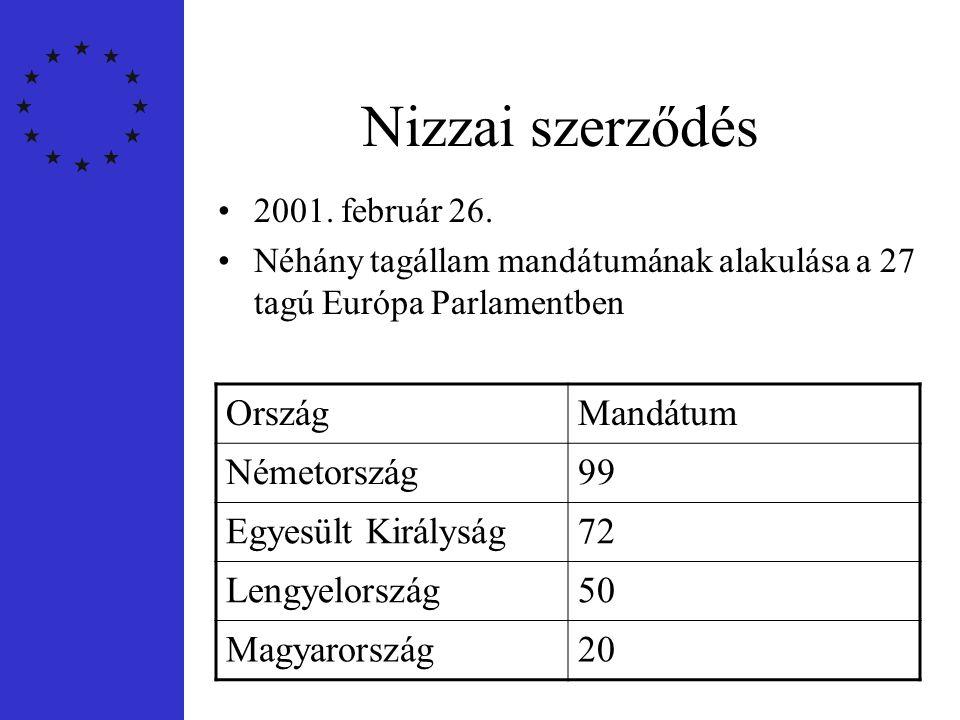 Nizzai szerződés Ország Mandátum Németország 99 Egyesült Királyság 72