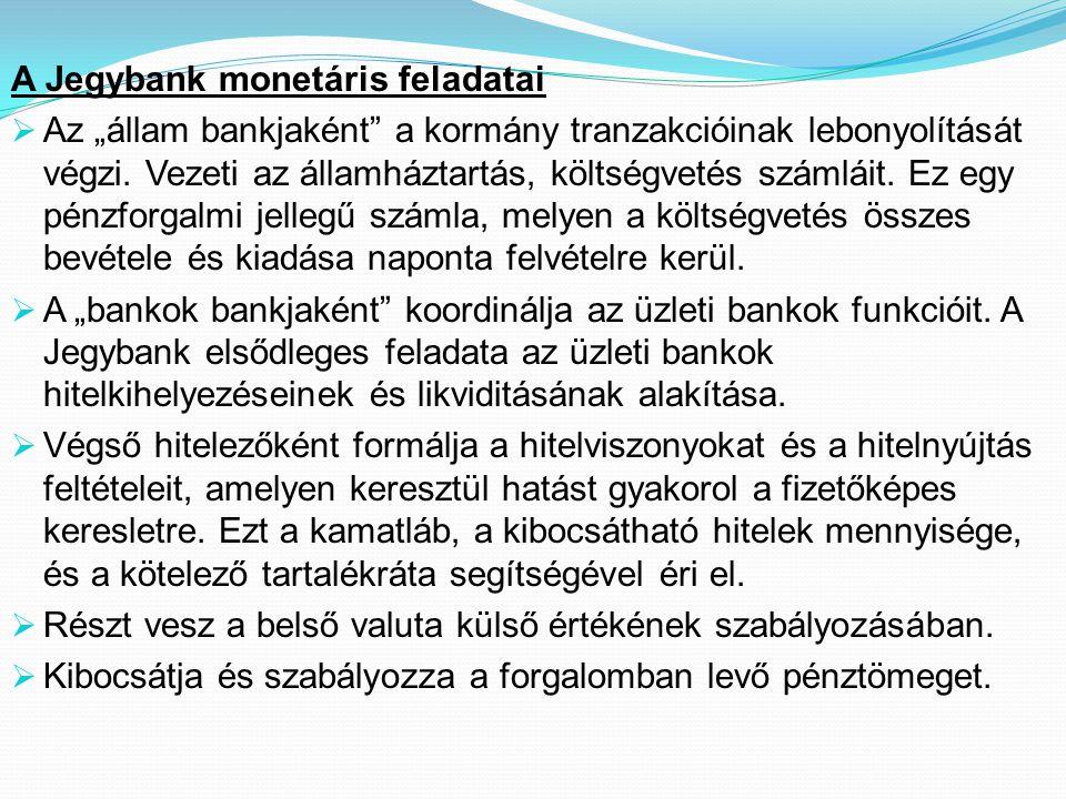 A Jegybank monetáris feladatai