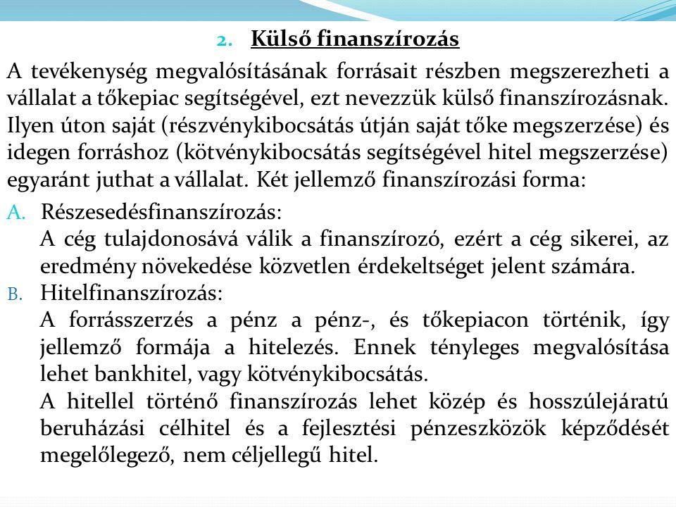 Külső finanszírozás