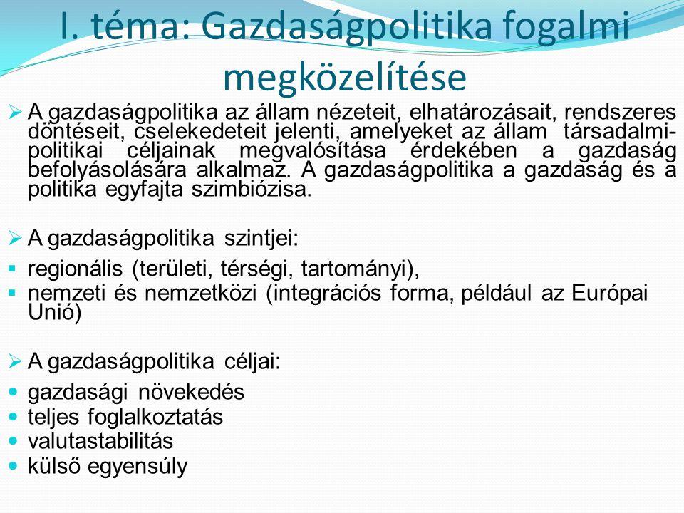 I. téma: Gazdaságpolitika fogalmi megközelítése