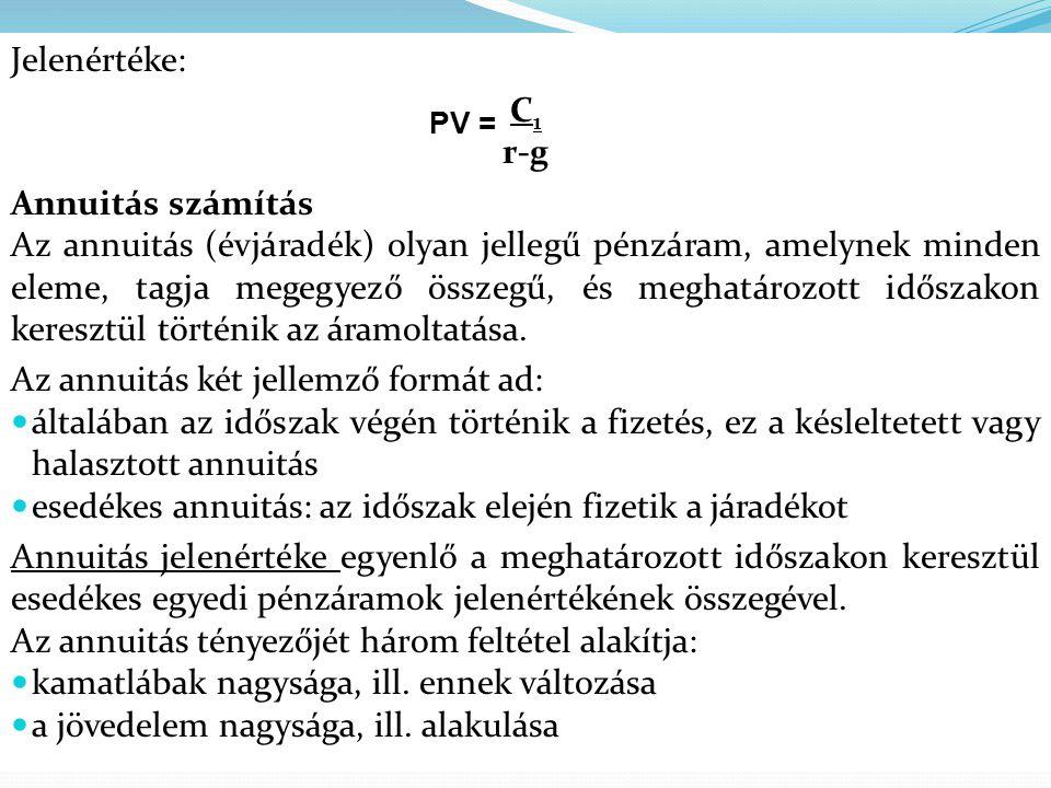 Az annuitás két jellemző formát ad: