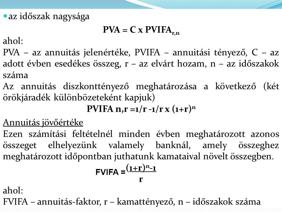 PVA = C x PVIFAr,n PVIFA n,r =1/r -1/r x (1+r)n (1+r)n-1 r