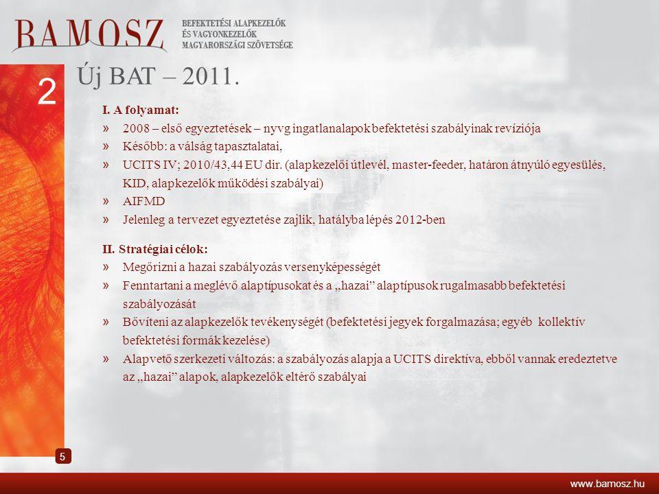 Új BAT – 2011. 2. I. A folyamat: 2008 – első egyeztetések – nyvg ingatlanalapok befektetési szabályinak revíziója.
