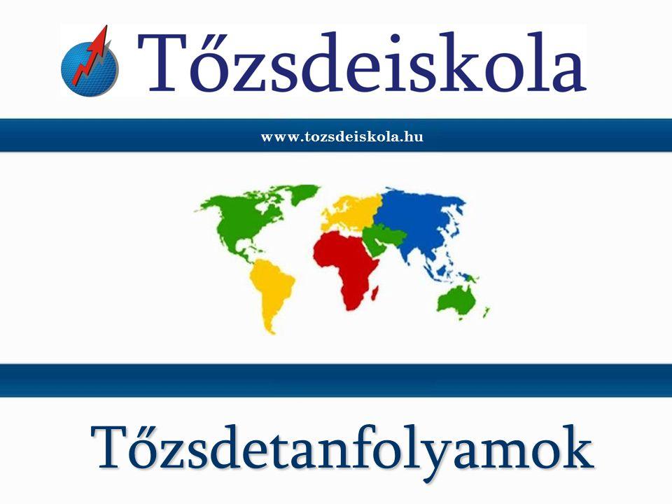 www.tozsdeiskola.hu Tőzsdetanfolyamok