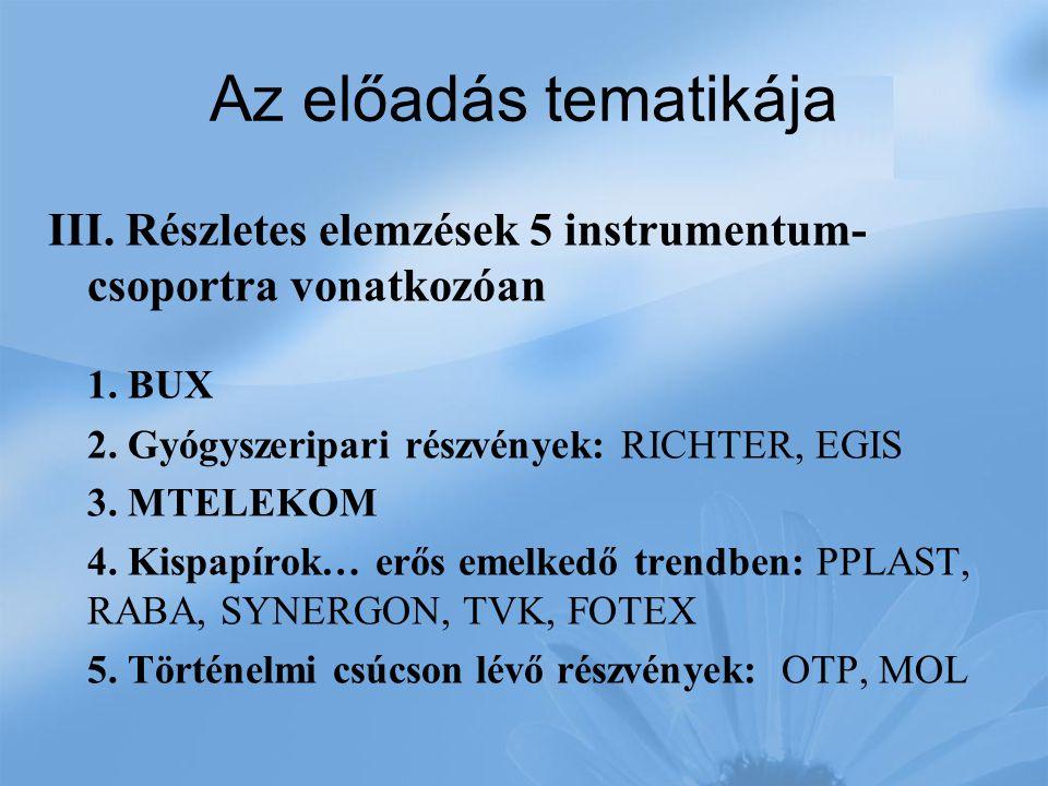 Az előadás tematikája III. Részletes elemzések 5 instrumentum-csoportra vonatkozóan. 1. BUX. 2. Gyógyszeripari részvények: RICHTER, EGIS.