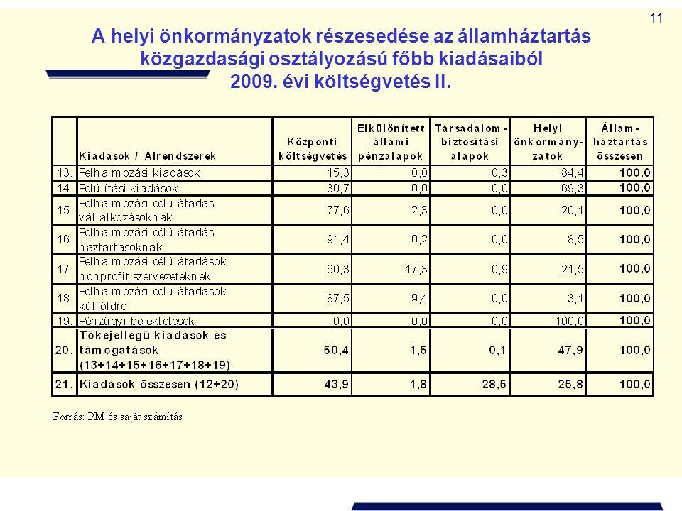 A helyi önkormányzatok részesedése az államháztartás közgazdasági osztályozású főbb kiadásaiból 2009.