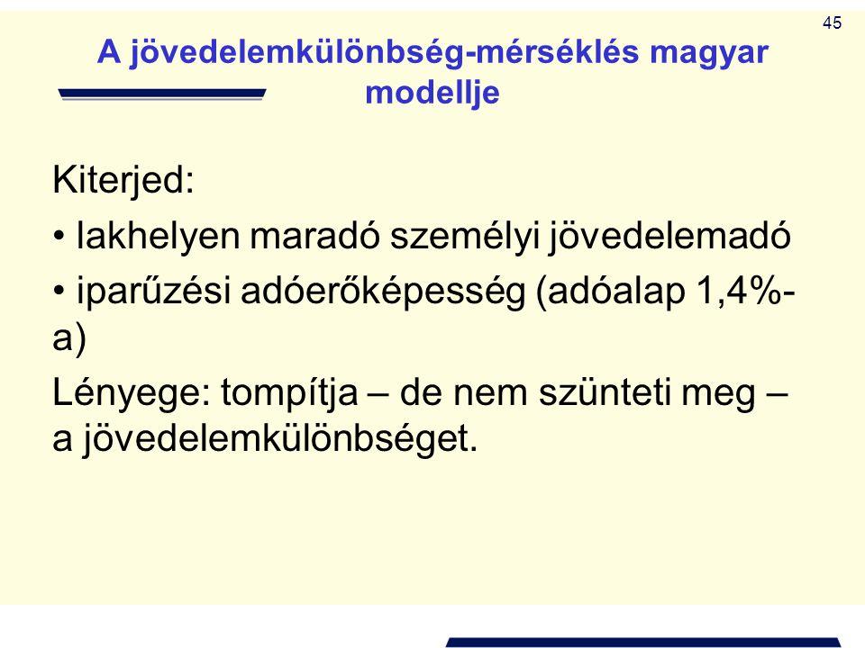 A jövedelemkülönbség-mérséklés magyar modellje