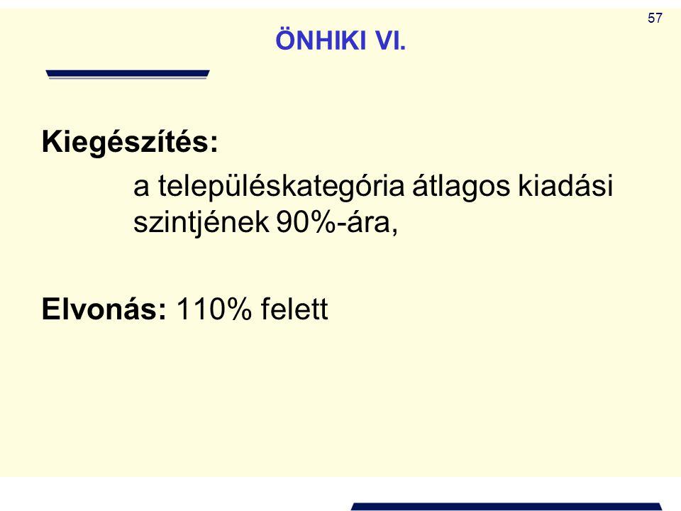 Kiegészítés: Elvonás: 110% felett ÖNHIKI VI.