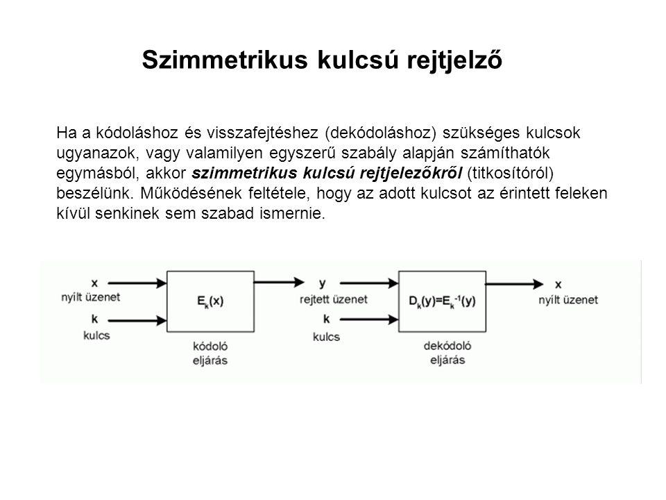 Szimmetrikus kulcsú rejtjelző