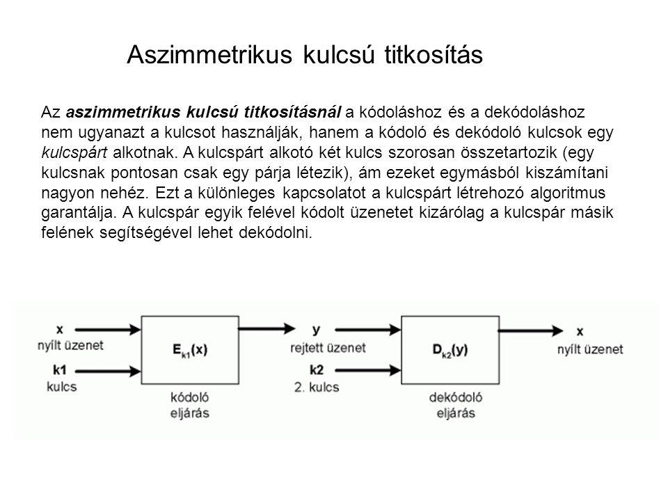 Aszimmetrikus kulcsú titkosítás