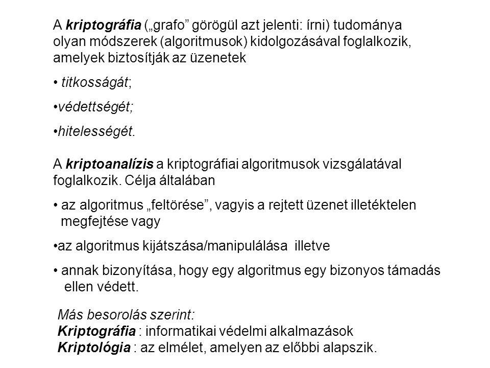"""A kriptográfia (""""grafo görögül azt jelenti: írni) tudománya olyan módszerek (algoritmusok) kidolgozásával foglalkozik, amelyek biztosítják az üzenetek"""