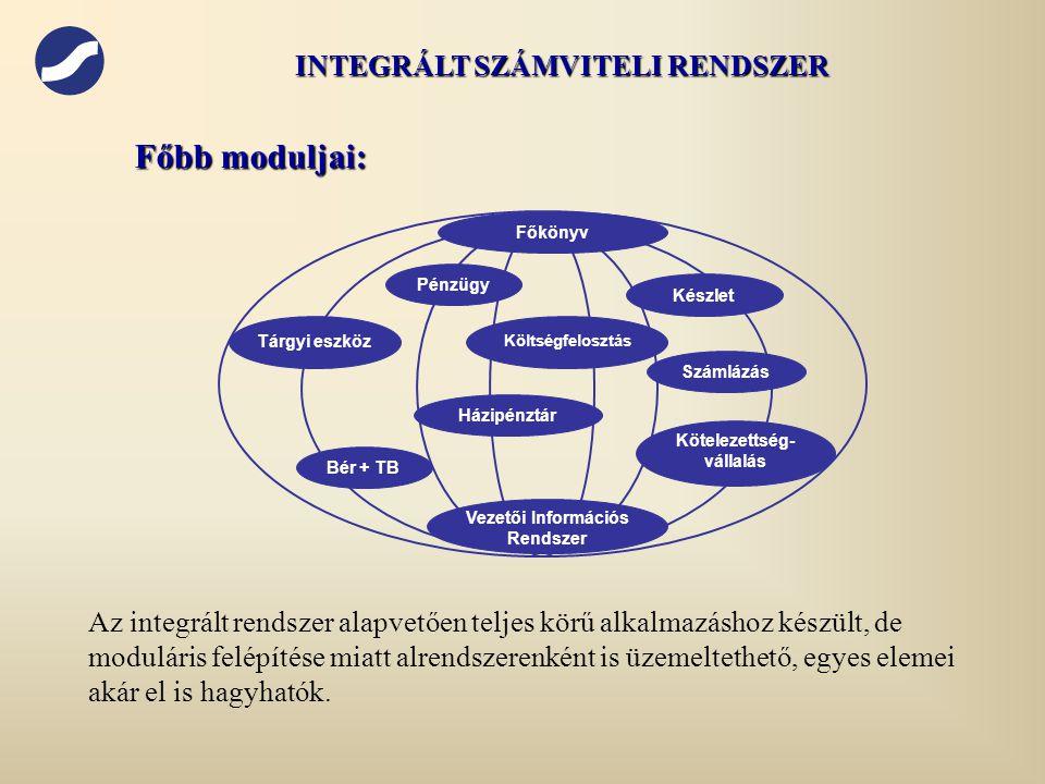 Főbb moduljai: INTEGRÁLT SZÁMVITELI RENDSZER