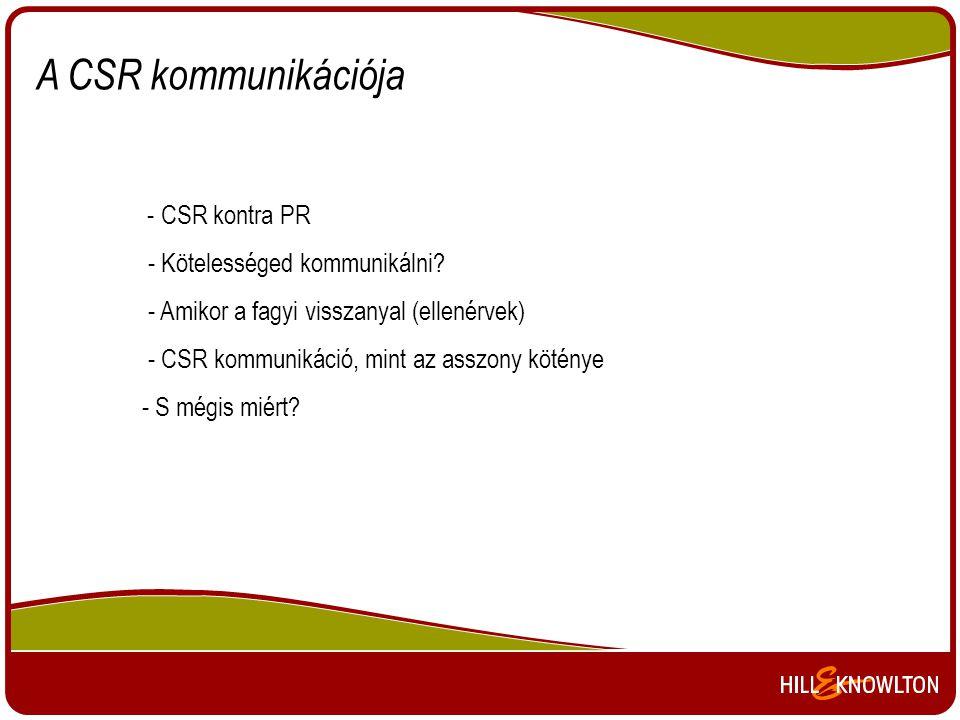 A CSR kommunikációja - Kötelességed kommunikálni