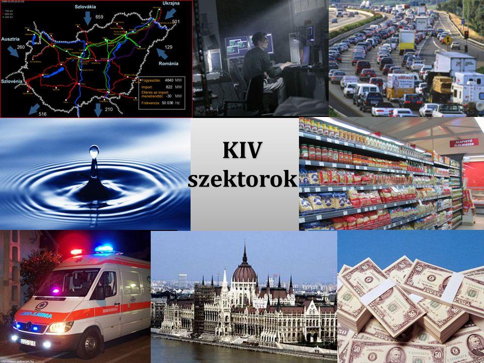 KIV szektorok