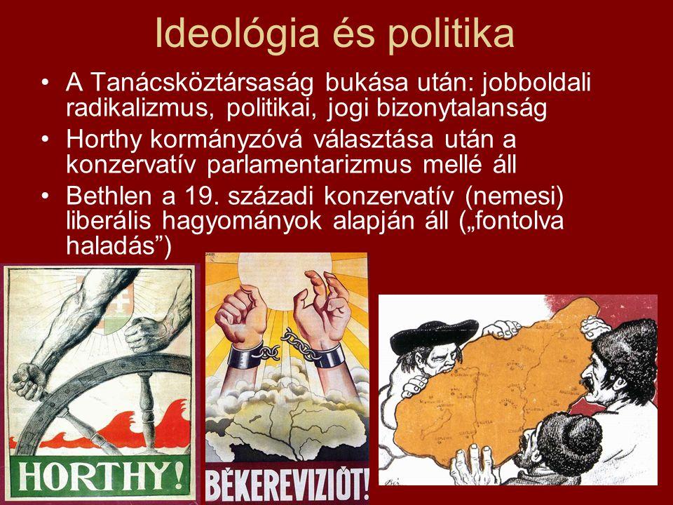Ideológia és politika A Tanácsköztársaság bukása után: jobboldali radikalizmus, politikai, jogi bizonytalanság.