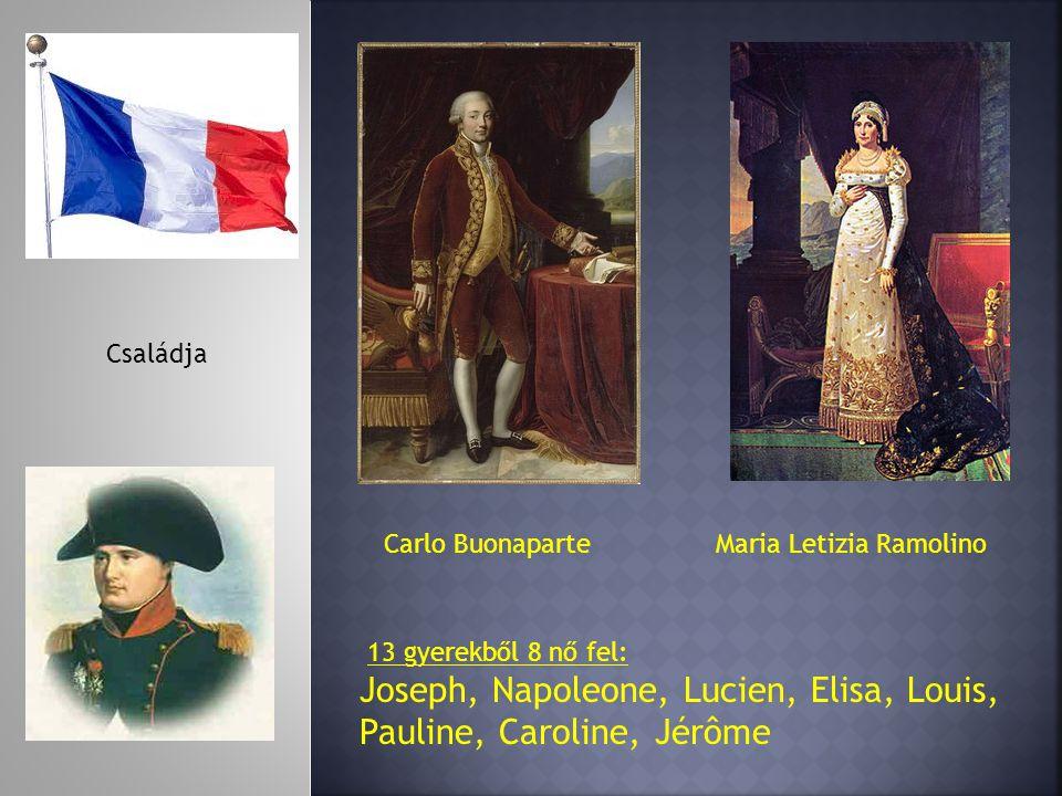Joseph, Napoleone, Lucien, Elisa, Louis, Pauline, Caroline, Jérôme