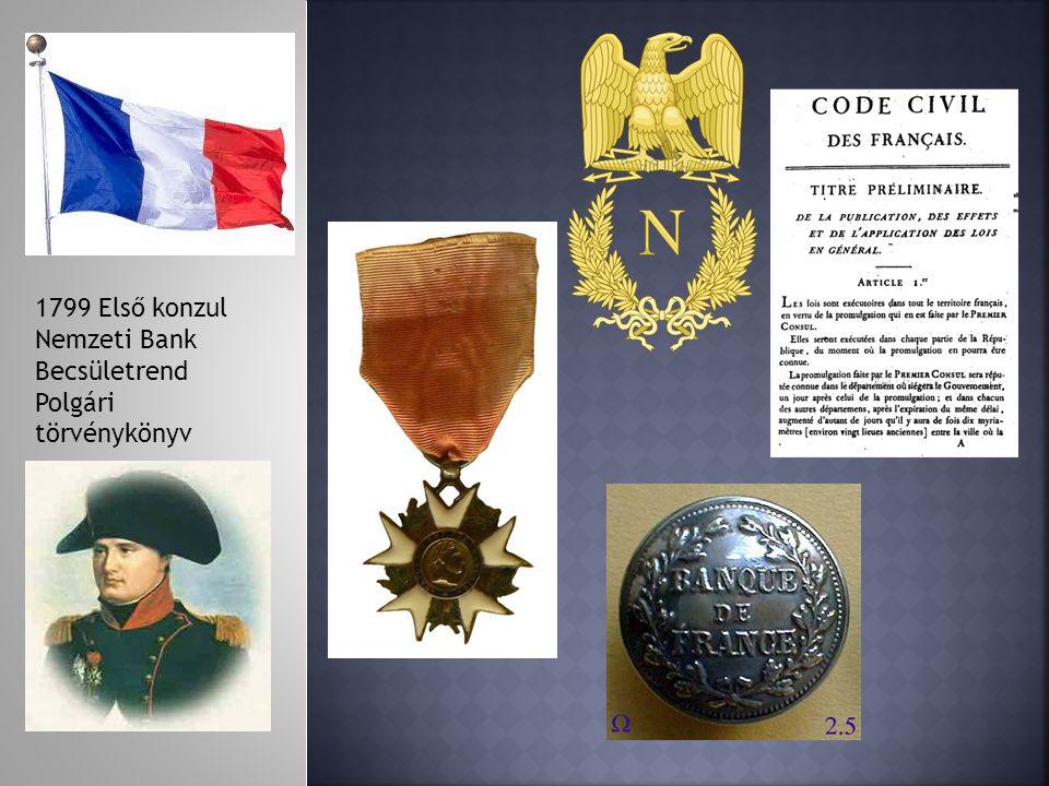 1799 Első konzul Nemzeti Bank Becsületrend Polgári törvénykönyv