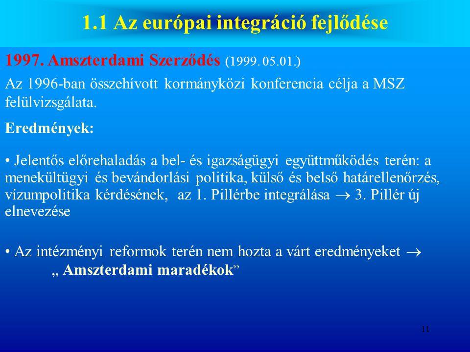 1.1 Az európai integráció fejlődése