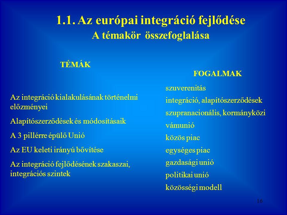1.1. Az európai integráció fejlődése A témakör összefoglalása