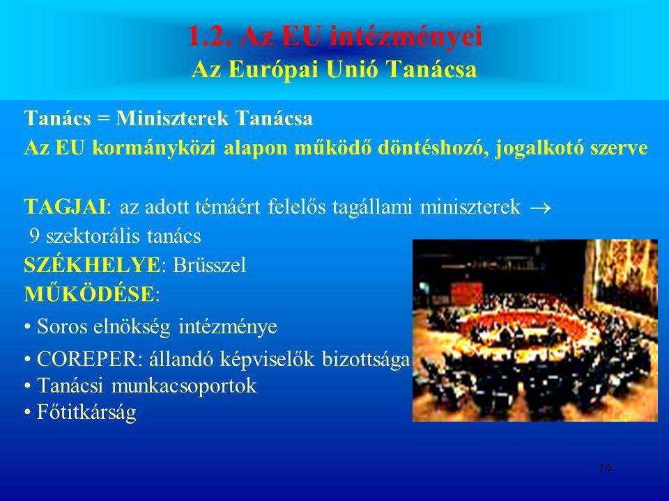 1.2. Az EU intézményei Az Európai Unió Tanácsa