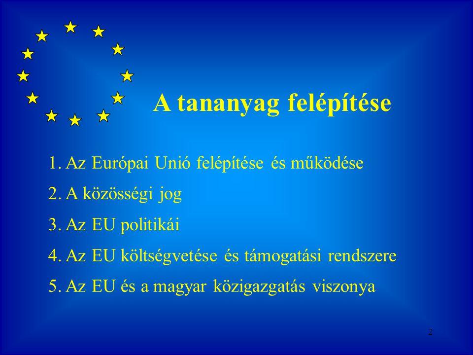 A tananyag felépítése 1. Az Európai Unió felépítése és működése