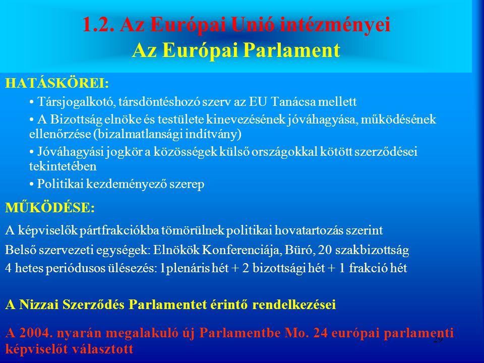 1.2. Az Európai Unió intézményei Az Európai Parlament