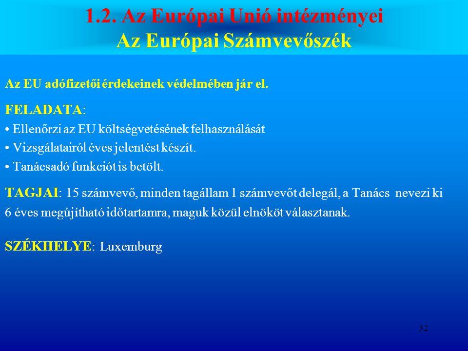 1.2. Az Európai Unió intézményei Az Európai Számvevőszék