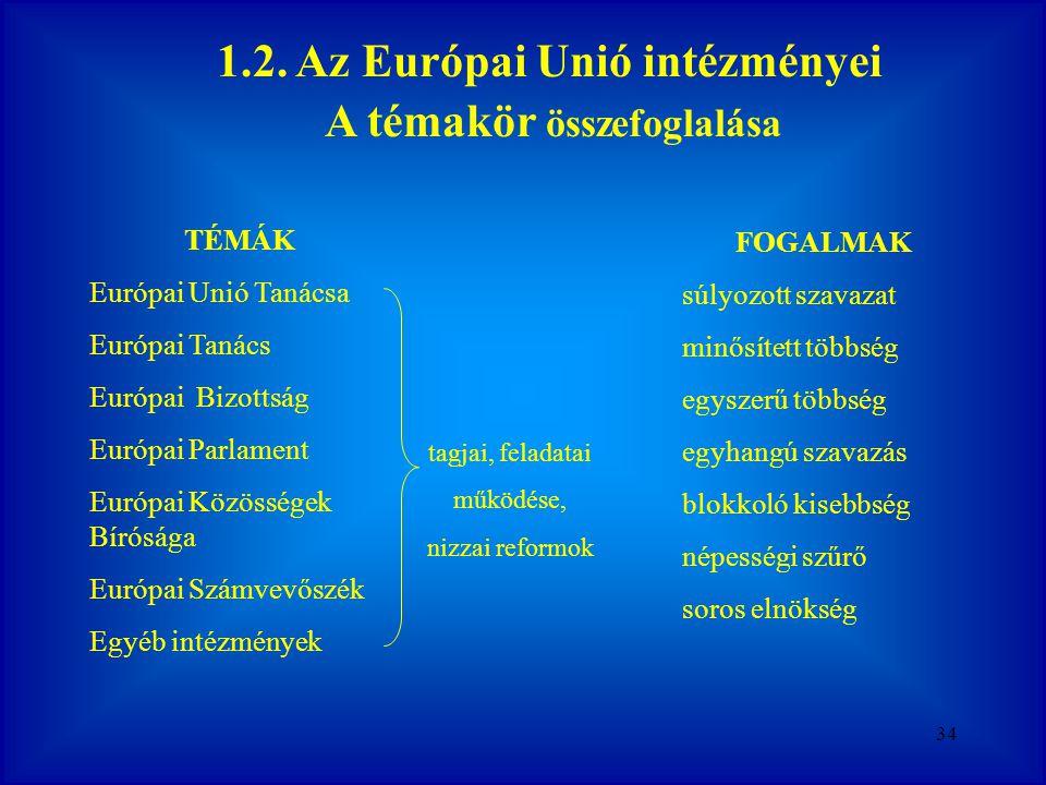 1.2. Az Európai Unió intézményei A témakör összefoglalása