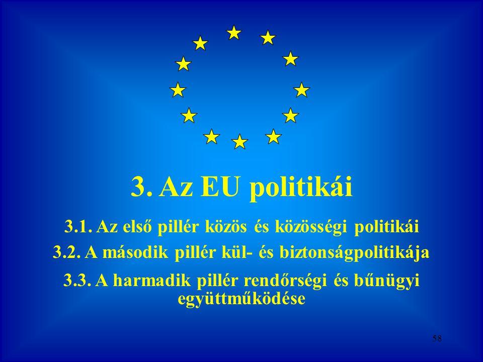 3. Az EU politikái 3.1. Az első pillér közös és közösségi politikái