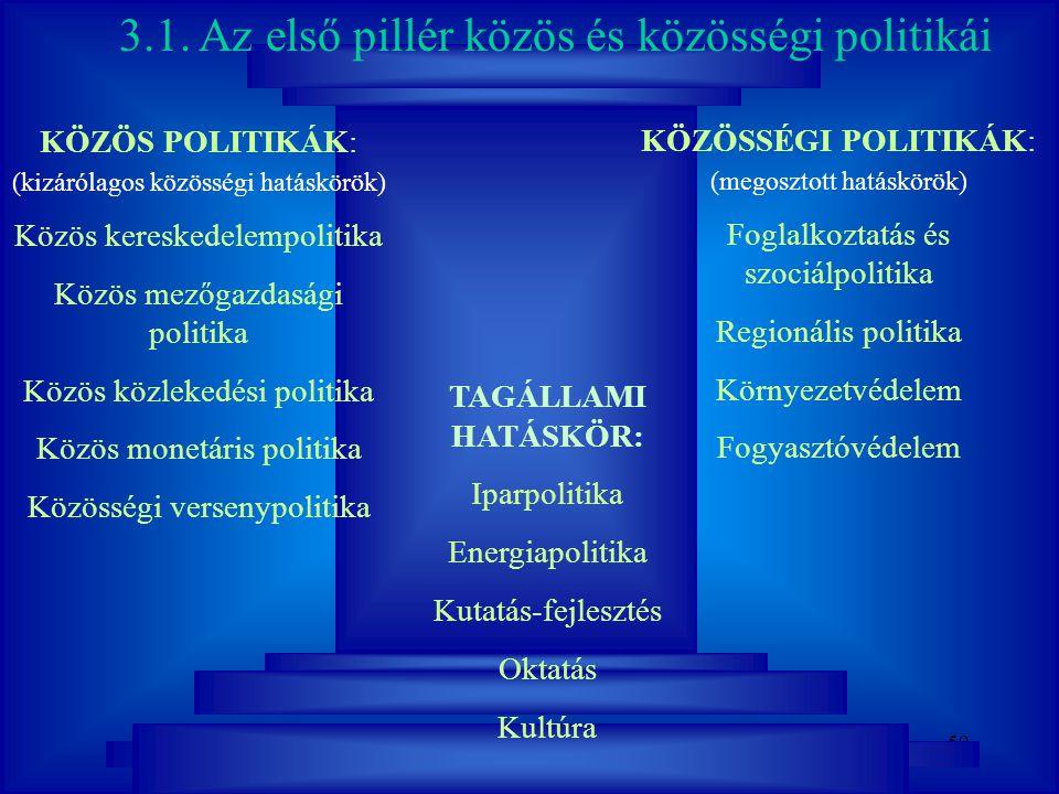 3.1. Az első pillér közös és közösségi politikái