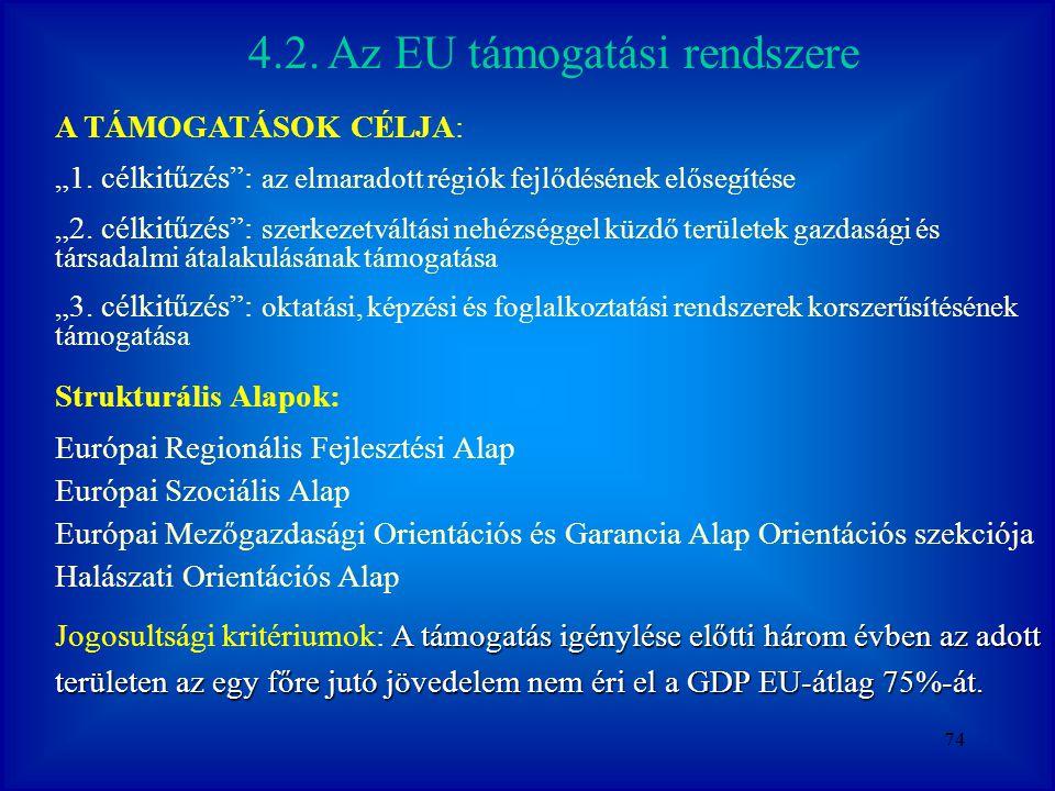 4.2. Az EU támogatási rendszere