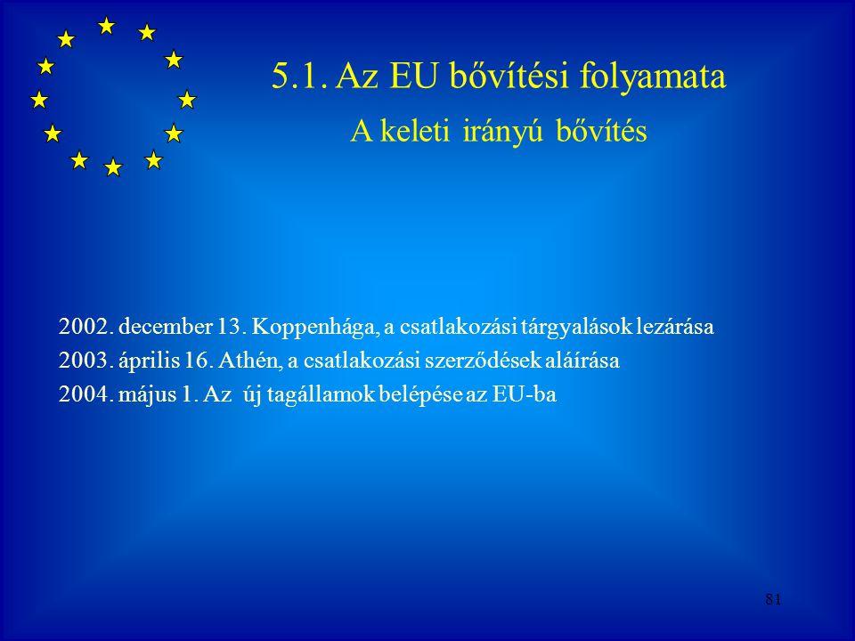5.1. Az EU bővítési folyamata
